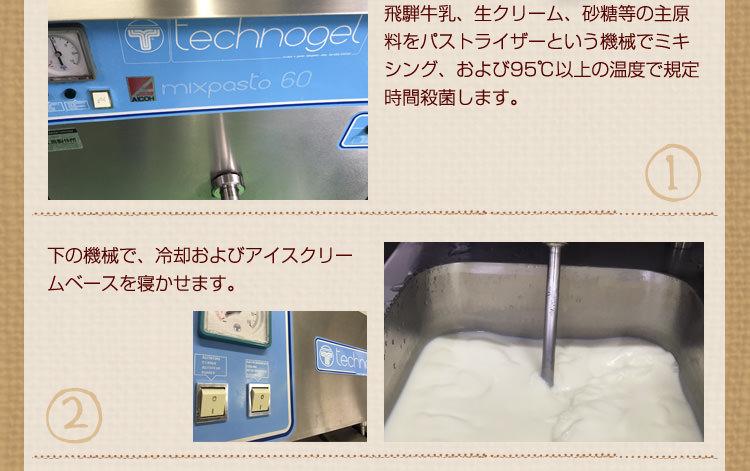 1.飛騨牛乳、生クリーム、砂糖等の主原料をパストライザーという機械でミキシング、および95℃以上の温度で規定時間殺菌します。2.下の機械で、冷却およびアイスクリームベースを寝かせます。